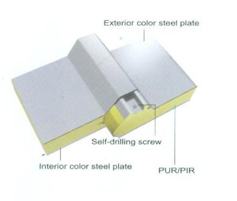 Cấu tạo của panel cách nhiệt