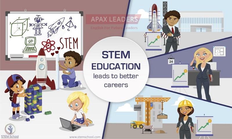 giáo dục stem là gì