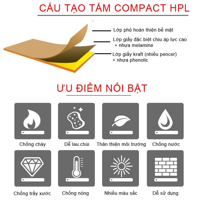Cấu tạo tấm compact HPL bàn thí nghiệm Lý Sơn Sa Kỳ