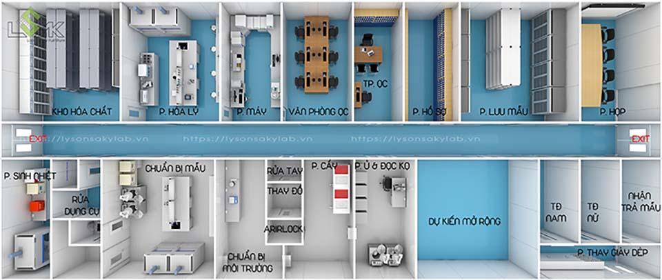 Thiết kế phòng thí nghiệm nhà máy dược phẩm