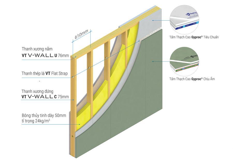 Hệ tường thạch cao Sang Trọng cho khu vực ẩm với tấm thạch cao Gyproc Chịu Ẩm