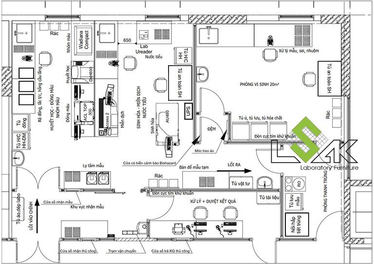 Bố trí nội thất thiết bị thiết kế phòng xét nghiệm có hệ thống chuyển mẫu
